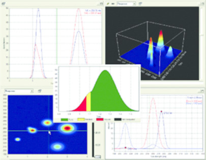 Chromatography Software - Compass CDS