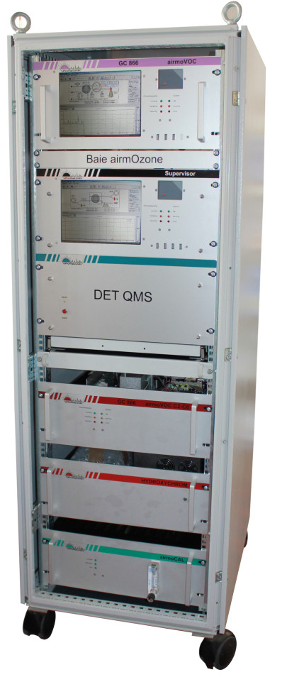 On-line Dual TD-GC-FID/MS for Automatic and Continuous VOC Monitoring in Ambient and Industrial Air